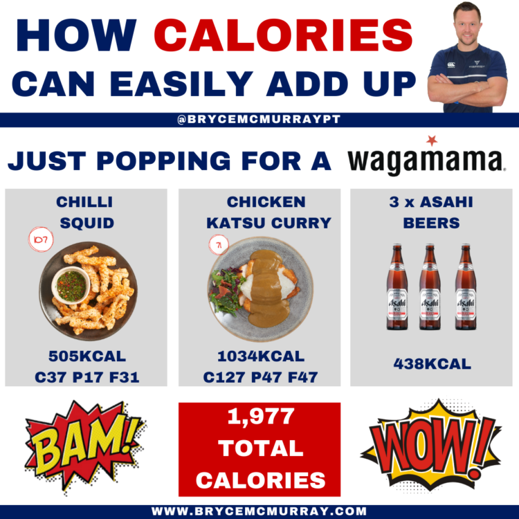 How Easily Calories Can Add Up